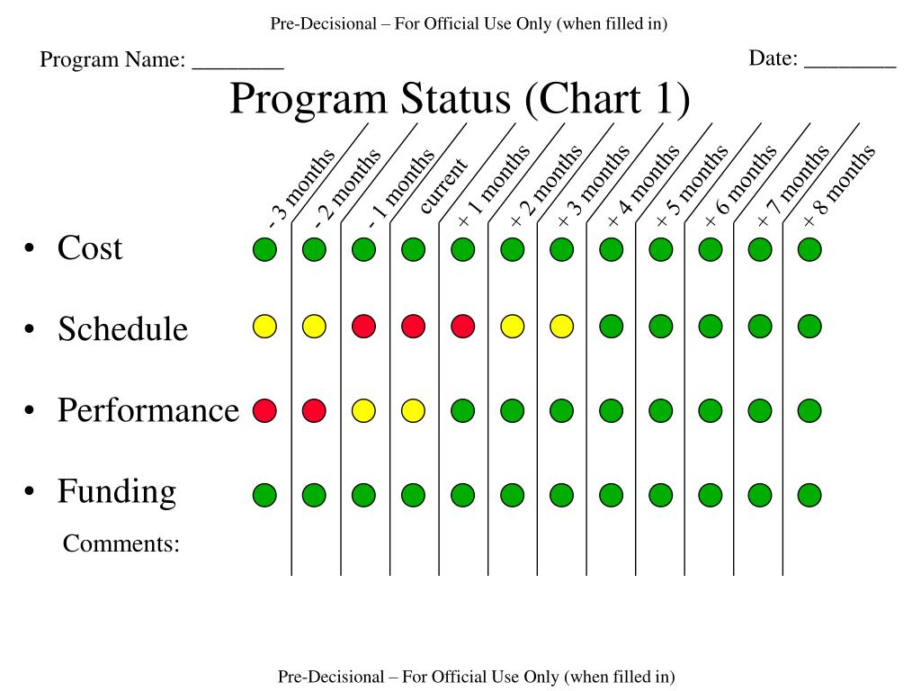 program status chart 1 l.