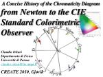 A Concise History of the Chromaticity Diagram from Newton to the CIE Standard Colorimetric Observer