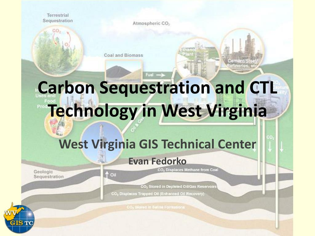 carbon sequestration and ctl technology in west virginia l.