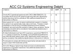 ACC C2 Systems Engineering Delphi