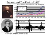 Browns, and The Panic of 1837