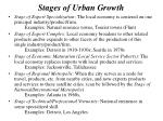 Stages of Urban Growth