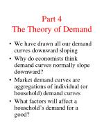 Part 4 The Theory of Demand