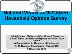 National Vision 2016 Citizen Household Opinion Survey