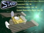 Cometary Dust Sample Return Mission Launched: Feb. '99 Comet Encounter: Jan. '04 Sample Returned to Earth: Jan. '06