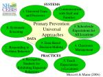 Primary Prevention: Universal Approaches