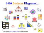 1000 business diagrams for powerpoint presentations