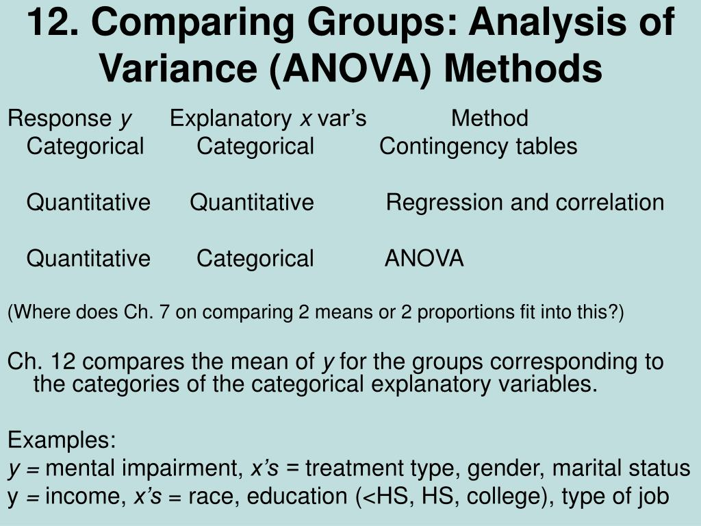 12 comparing groups analysis of variance anova methods l.