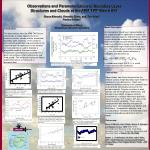 Observations and Parameterization of Boundary Layer Structures and Clouds at the ARM TWP Nauru Site