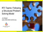 RTI Teams: Following a Structured Problem-Solving Model Jim Wright www.interventioncentral.org