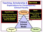 Teaching, Scholarship & Production: Expectations for Contemporary Clinical Faculty Bill Hendricson Assistant Dean,