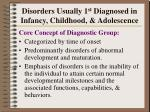 Disorders Usually 1 st Diagnosed in Infancy, Childhood, & Adolescence